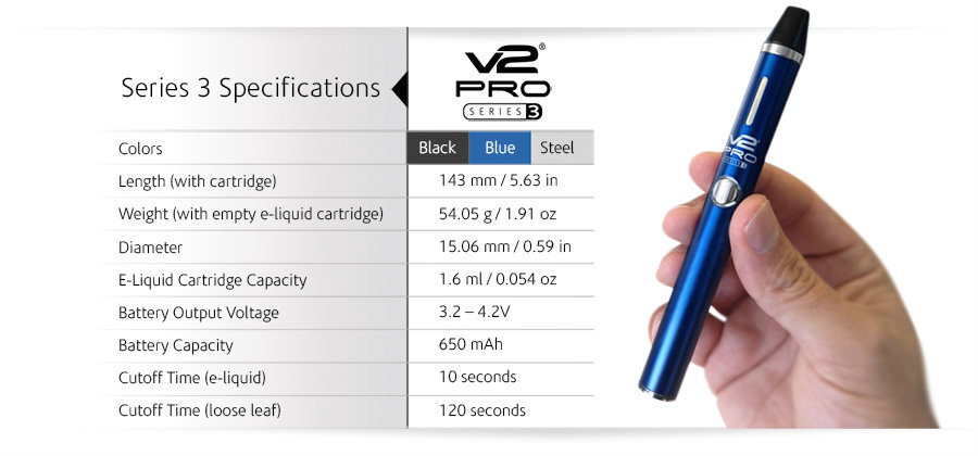 Best UK CBD Vape pen; specification sheet
